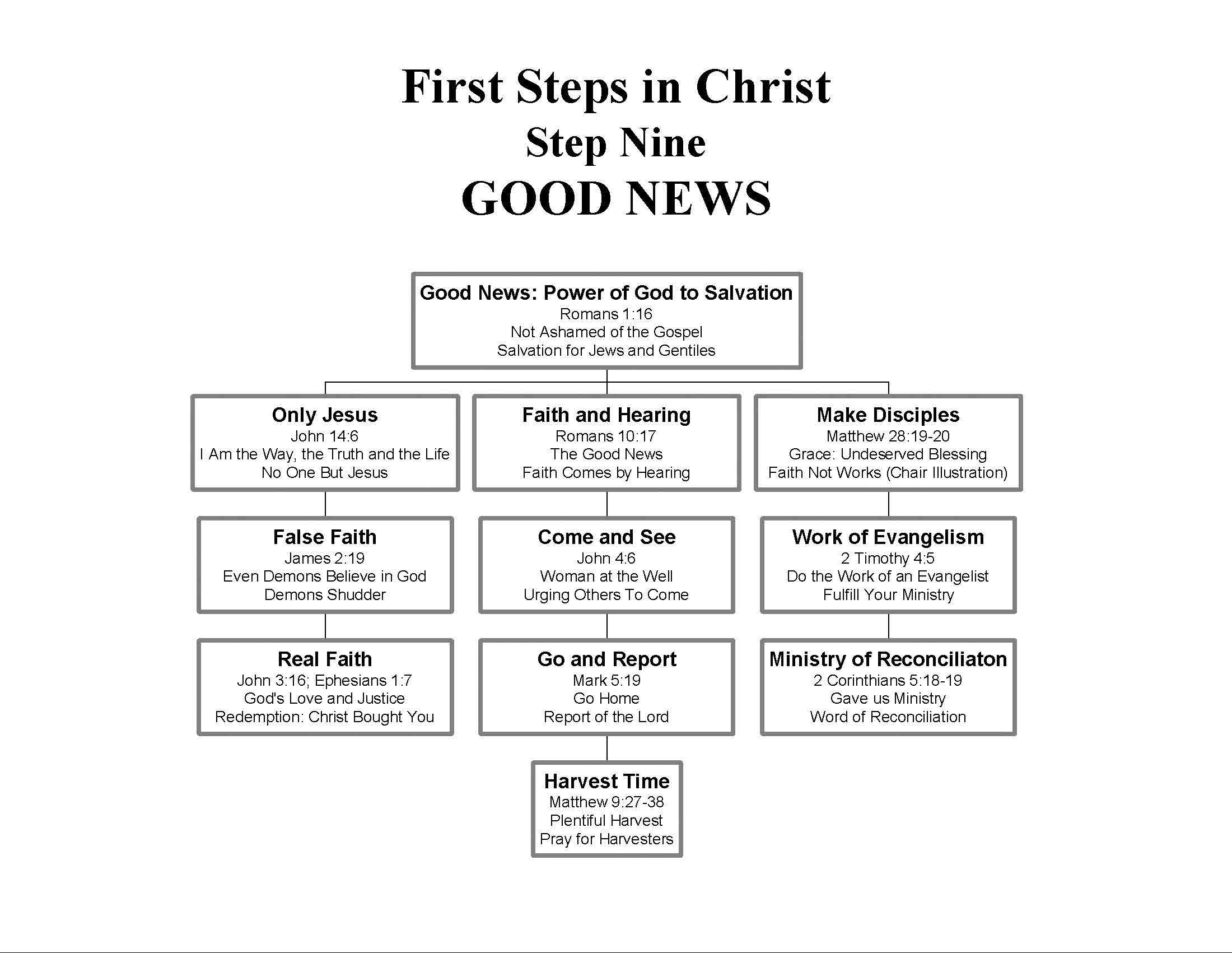 STEP9-GoodNews